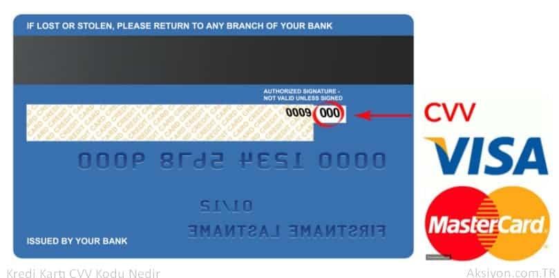 Kredi Kartı CVV Kodu Nedir